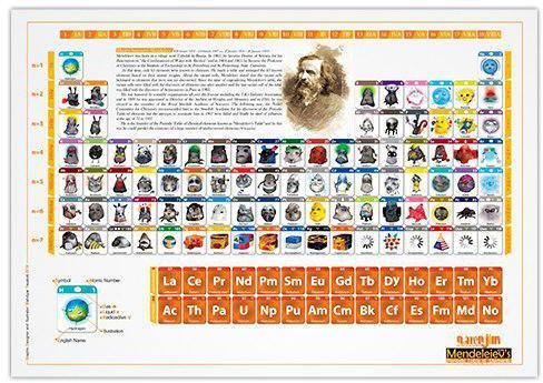 کتاب پوستر جدول تناوبی مصور